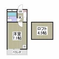 埼玉県東松山市元宿2丁目の賃貸アパートの間取り