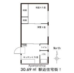バウハウス太田駅北口[1階]の間取り