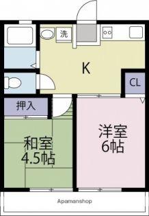 静岡県御殿場市二枚橋の賃貸アパートの間取り