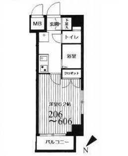 HF武蔵小山レジデンス[0506号室]の間取り