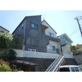 神奈川県横浜市戸塚区上倉田町の賃貸アパート