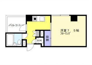 ヴィレ新宿御苑[6階]の間取り